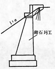 图2-1-87重力式桥 台型式二——埋置 式桥台