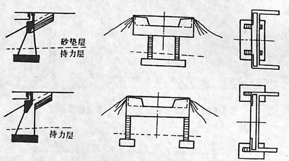 image.png图2-1-92框架式桥台型式二——肋墙式桥台