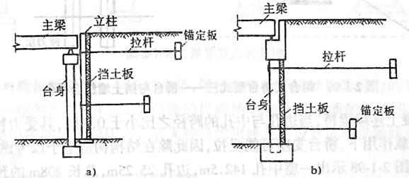 图2-1-94组合式桥台型式-——锚定板式桥台a)分离式;b)结合式