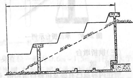 图2-1-95组合式桥台型式二 ——框架式组合桥台