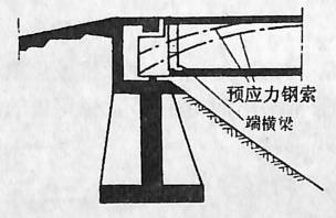 image.png图2-1-97承拉桥台示例一