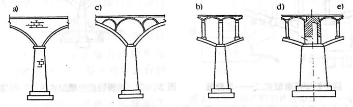 image.png图2-1-99拱桥重力式桥墩