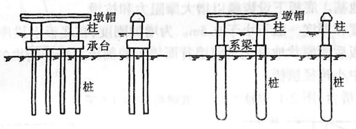 图2-1-100拱桥轻型桥墩型式一——柱式桥墩