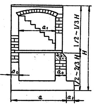 图2-1-116箱式空心桥台