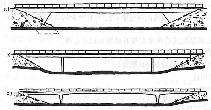 图2-1-120立交桥例(三)