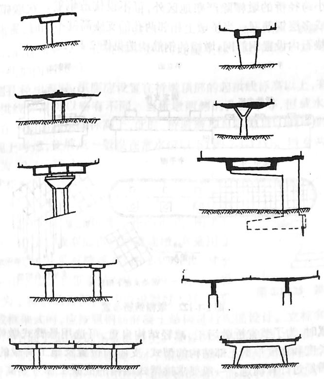 图2-1-121立交桥的桥墩布置