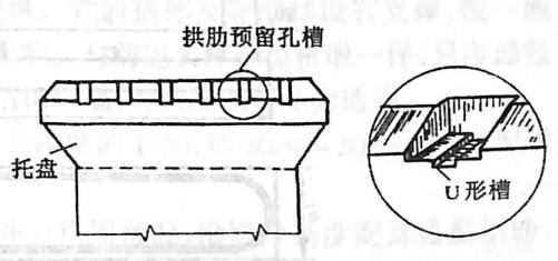 图2-1-124拱座构造