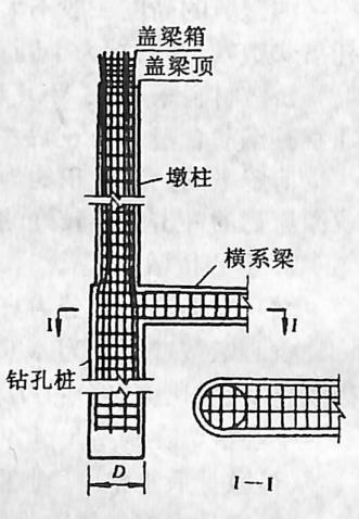 图2-1-129横系梁构造