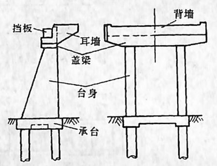 图2-1-146墙式桥台