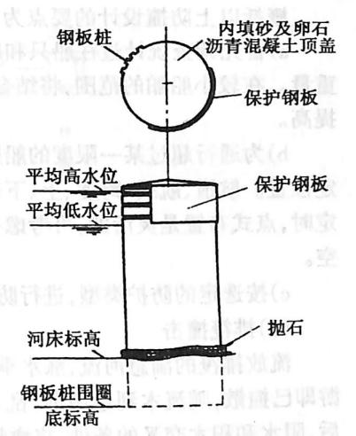 图2-1-156用钢板箍加强的填充围堰墩