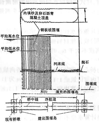 image.png图2-1-157填充的围堰岛