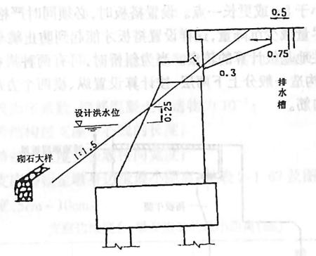 image.png图2-1-159桥台锥坡设置