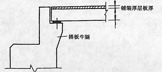 图2-1-161桥台牛腿
