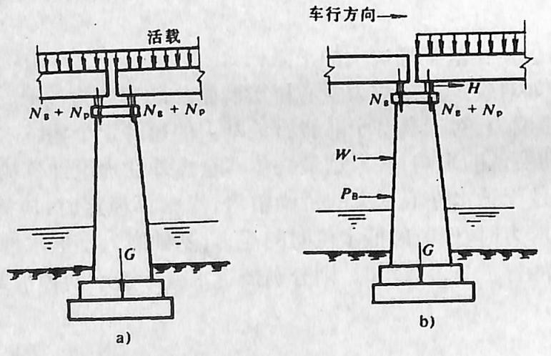 图2-1-172产生最大竖直荷载时的外力组合