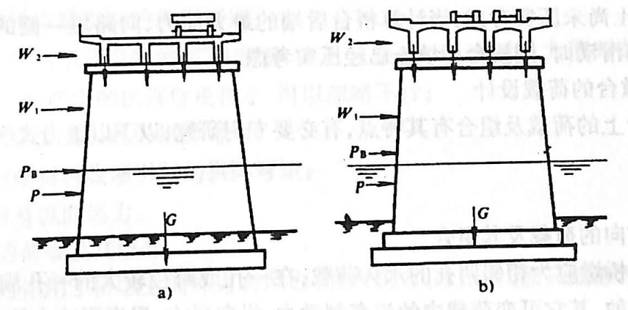 图2-1-173桥梁墩上横向布载情况