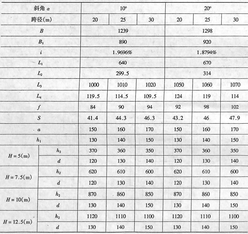 斜交桥单排桩双柱墩尺寸(cm)表2-1-83