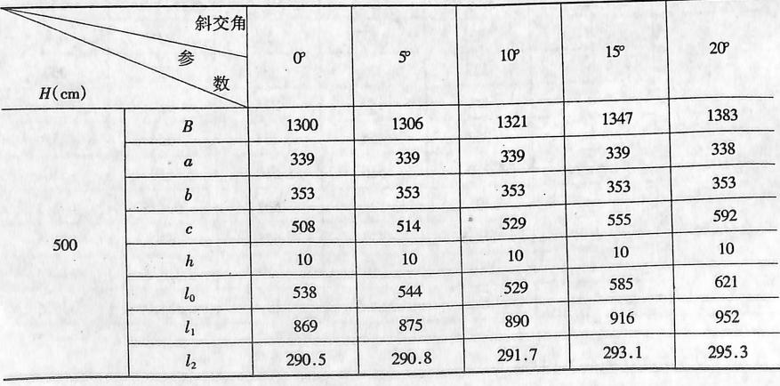 双Y型墩尺寸表(cm)表21-86