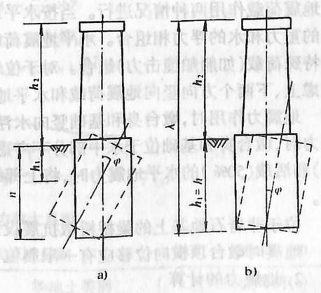 图2-1-205沿井基础墩台顶水平位移