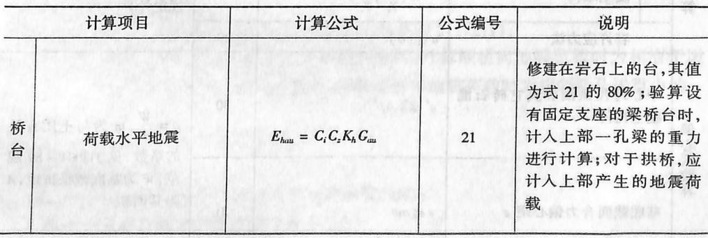 桥台、土压力、水压力等计算表2-1-103