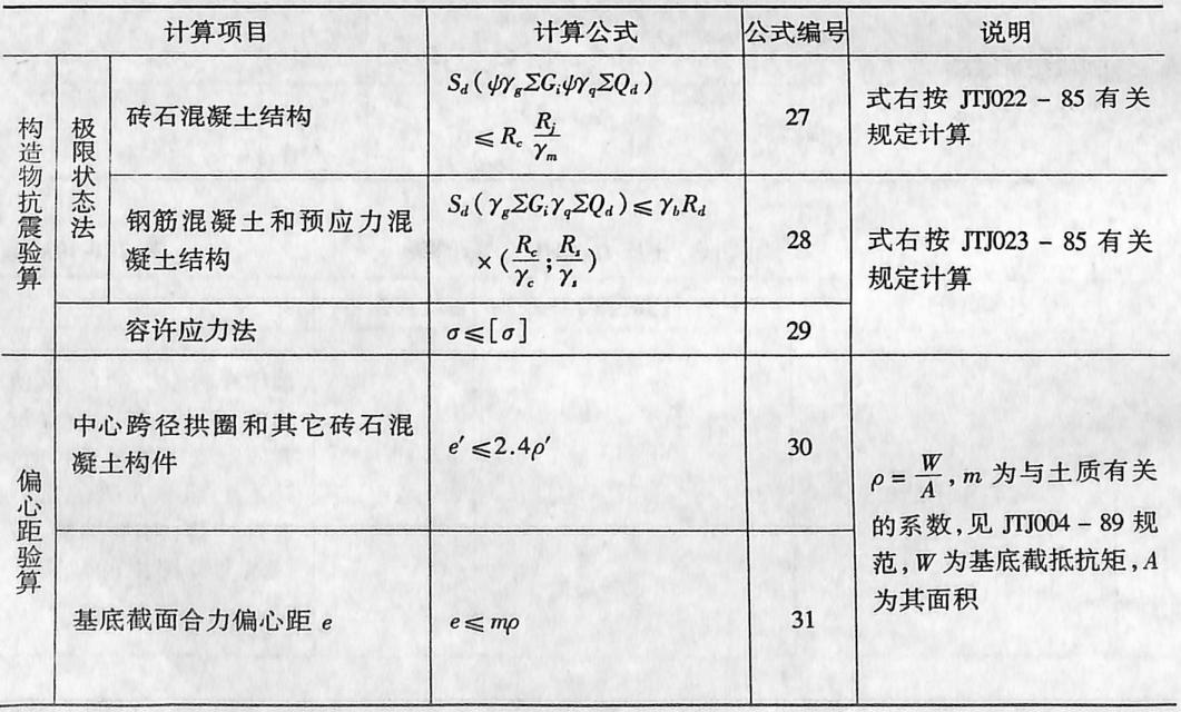 抗震验算表2-1-104
