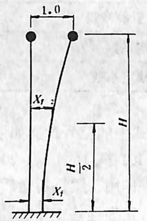 图2-1-208式2计算图