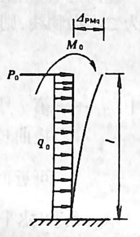 图2-1-218空心墩 顶位移计算图式