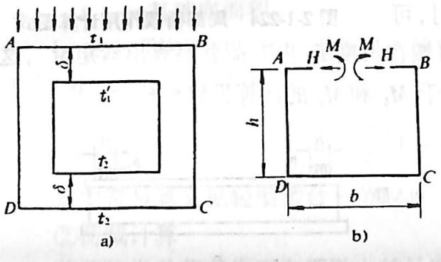 图2-1-222横向温度应力计算图式