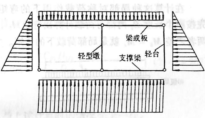 图2-1-223轻型墩台结构图