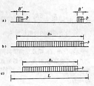 image.png图2-1-224局部荷载作用计算图式