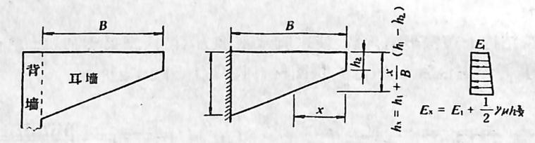 图2-1-229耳样计算图式