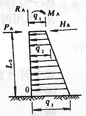 图2-1-237弯矩 计算图式