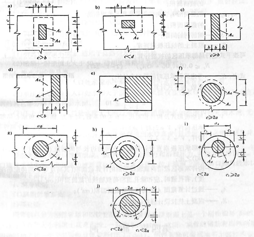 图2-1-239圬工材料局部承压A山的示意图