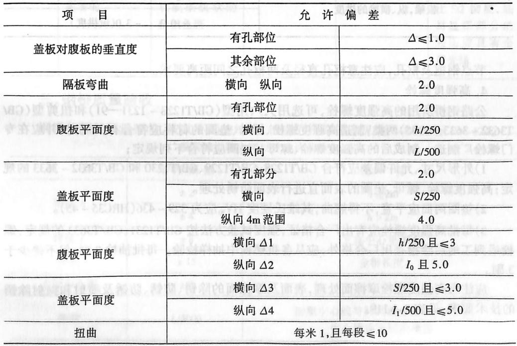 箱形梁矫正允许偏差(mm)表2-4-117