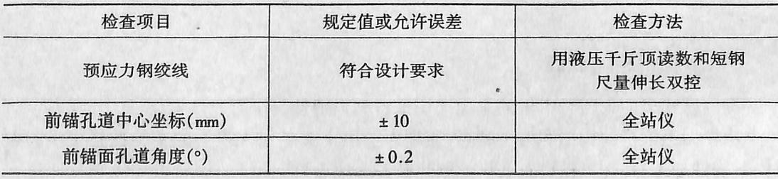 预应力锚固系统施工精度要求表2-4130