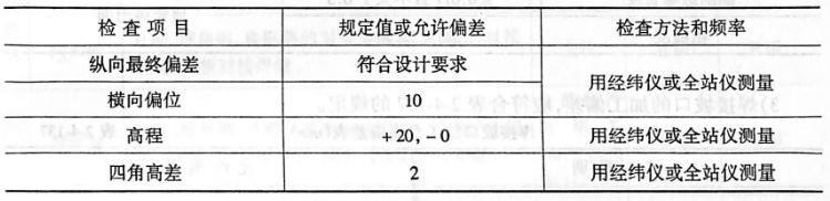 主索鞍安装精度表实测项目(mm)表2-4133