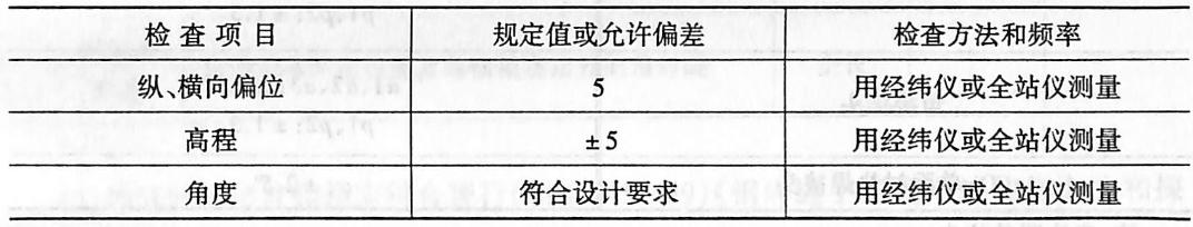 散索鞍安装实测项目(mm)表24134