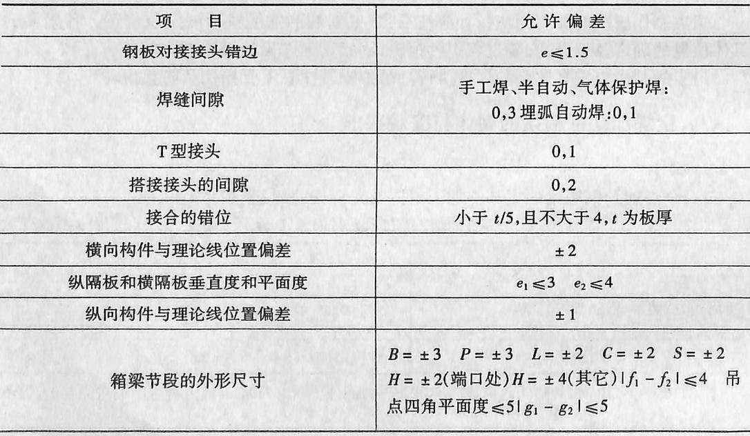组装精度要求(mm)表2-4138