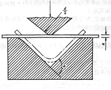 图3-1-10V形模具式弯曲装置