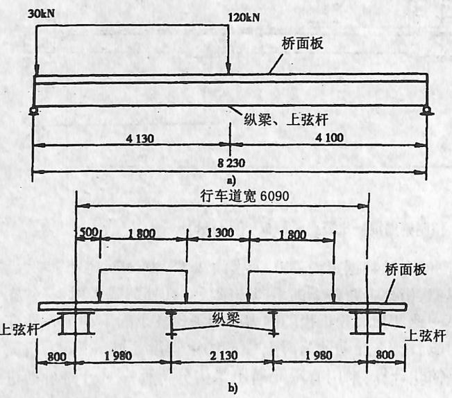 图3-6-12计算图式及工况4荷载布置尺寸单位:mm a)顺桥面;b)横桥面