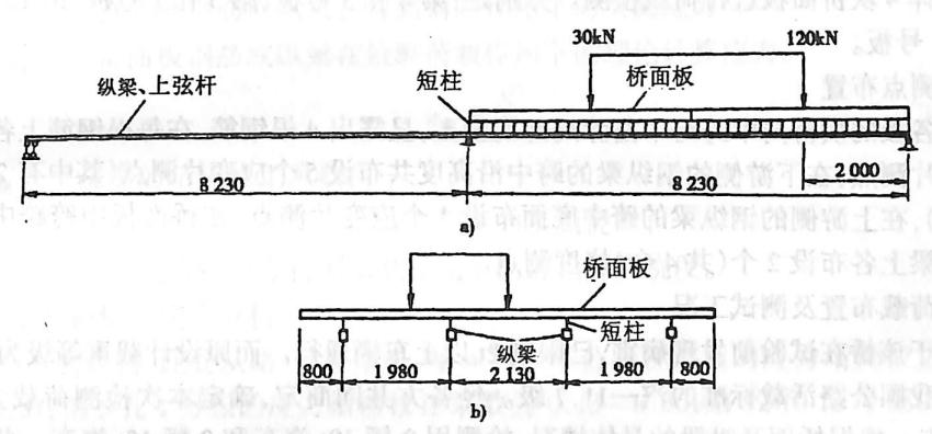 image.png图3-6-16计算图式及工况5荷载布置(单位:mm)a)顺桥面;b)横桥面