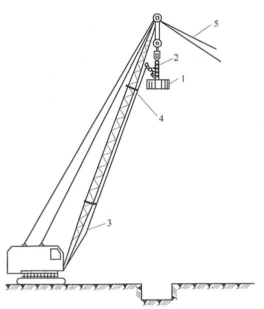 图7-1用履带式起重机强夯