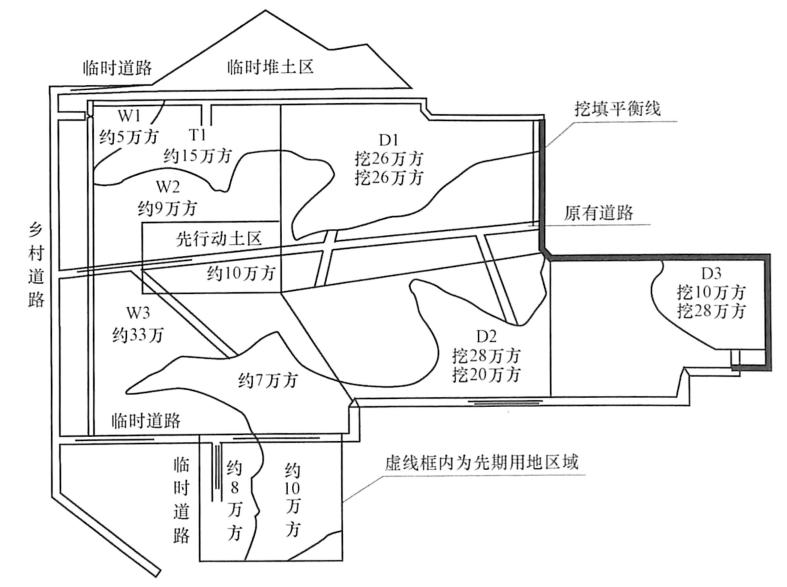 图9-7挖填土方施工分区示意图