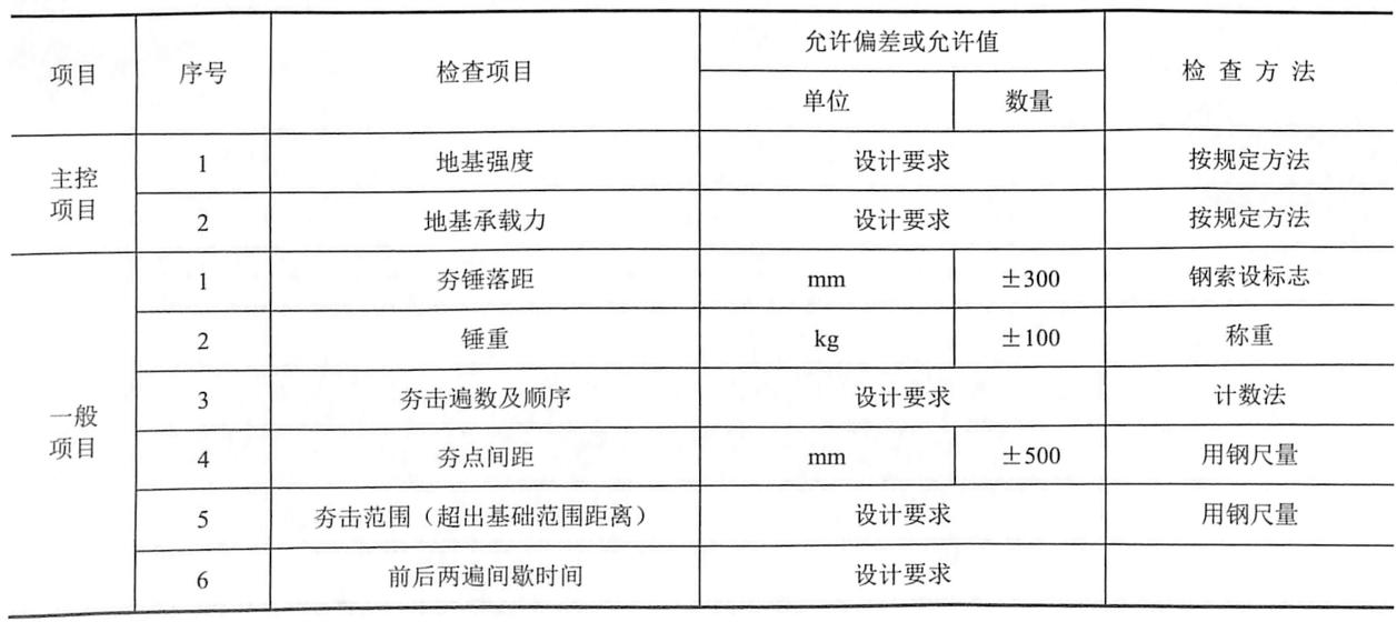 表9-7强夯地基质量检查标准